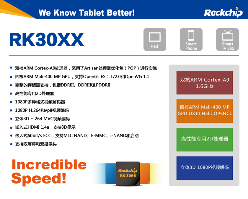Rockchip rk30sdk firmware | Rockchip rk3128 firmware Full guides for